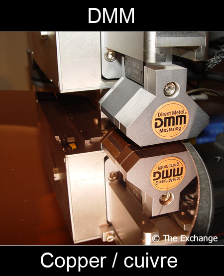 DMM Cutting